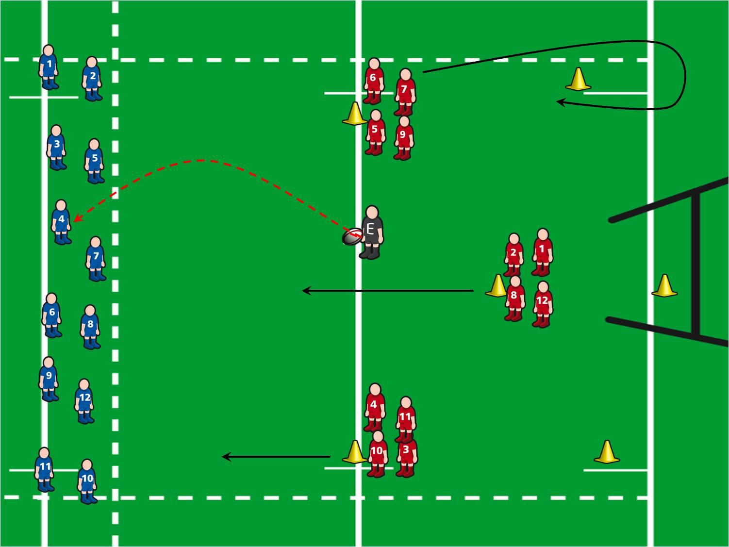 """Résultat de recherche d'images pour """"image  exercices physiques rugby"""""""