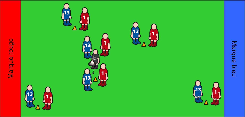Exercice Rugby Exercice Jeu Debout Tech Xv