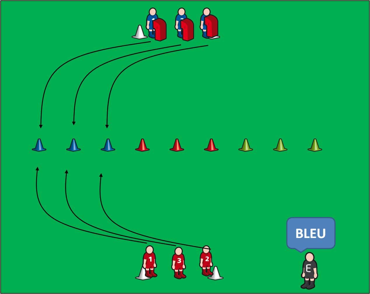 Exercice Rugby Montee Defensive A 3 Tech Xv